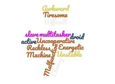 dylan word cloud