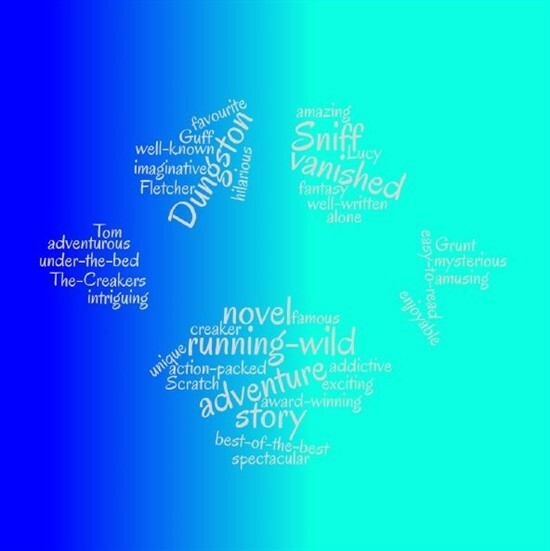 Jasmine word cloud
